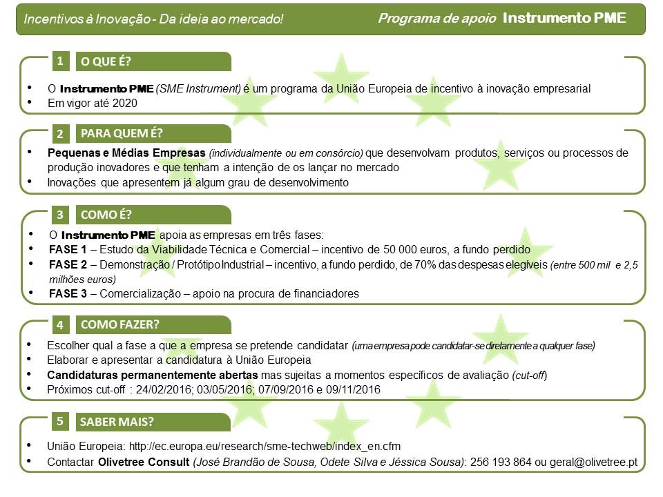 SME Instrument_Folheto_janeiro2016